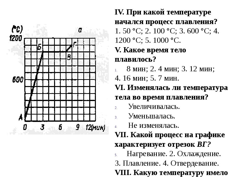 IV. При какой температуре начался процесс плавления? 1. 50 °С; 2. 100 °С; 3....