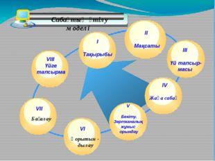 Сабақтың өтілу моделі Қорытын - дылау Бағалау VIІ ІІІ Үй тапсыр- масы V Бекі