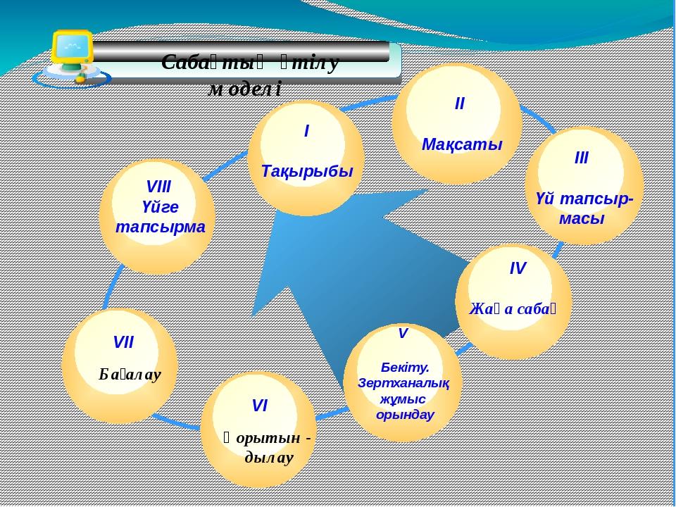 Сабақтың өтілу моделі Қорытын - дылау Бағалау VIІ ІІІ Үй тапсыр- масы V Бекі...