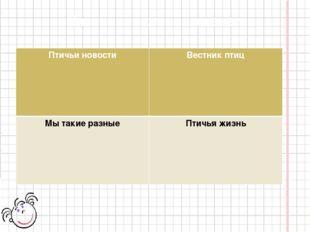 Порядок работы (алгоритм) Проработка и определение места в газете основной ст