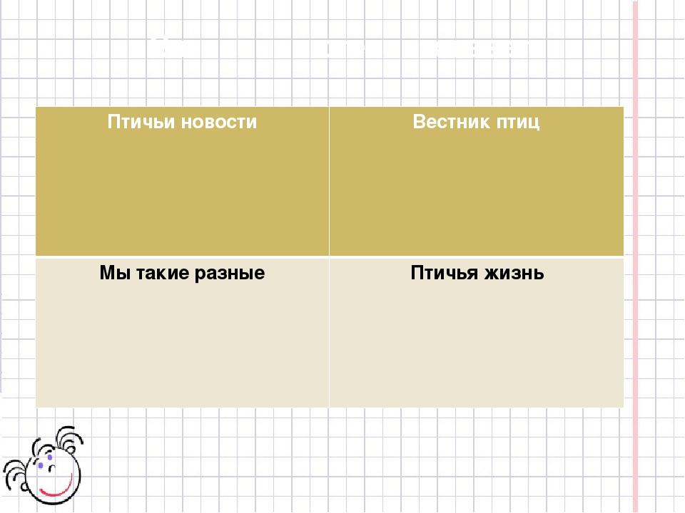 Порядок работы (алгоритм) Проработка и определение места в газете основной ст...