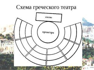 Схема греческого театра