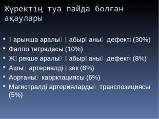Жүректің туа пайда болған ақаулары Қарынша аралық қабырғаның дефекті (30%) Фа