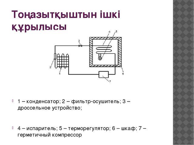Тоңазытқыштын ішкі құрылысы 1 – конденсатор; 2 – фильтр-осушитель; 3 – дроссе...