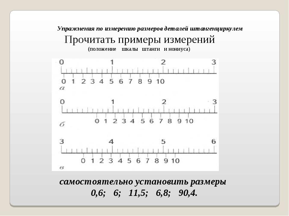 самостоятельно установить размеры 0,6; 6; 11,5; 6,8; 90,4. Упражнения по изме...