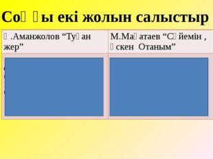 """Соңғы екі жолын салыстыр Қ.Аманжолов """"Туған жер"""" М.Мақатаев """"Сүйемін ,өскен О"""
