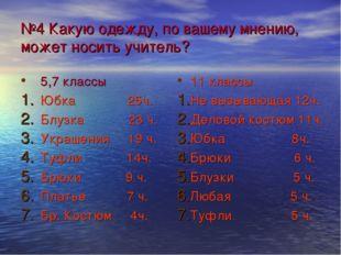 №4 Какую одежду, по вашему мнению, может носить учитель? 5,7 классы Юбка 25ч.