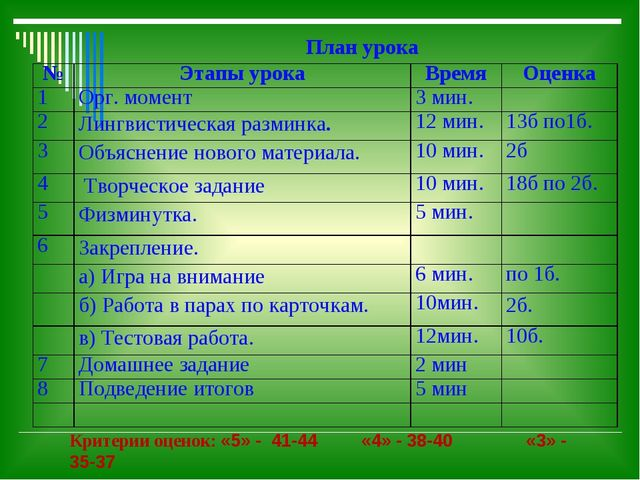 План урока Критерии оценок: «5» - 41-44 «4» - 38-40 «3» - 35-37 № Этапы урок...