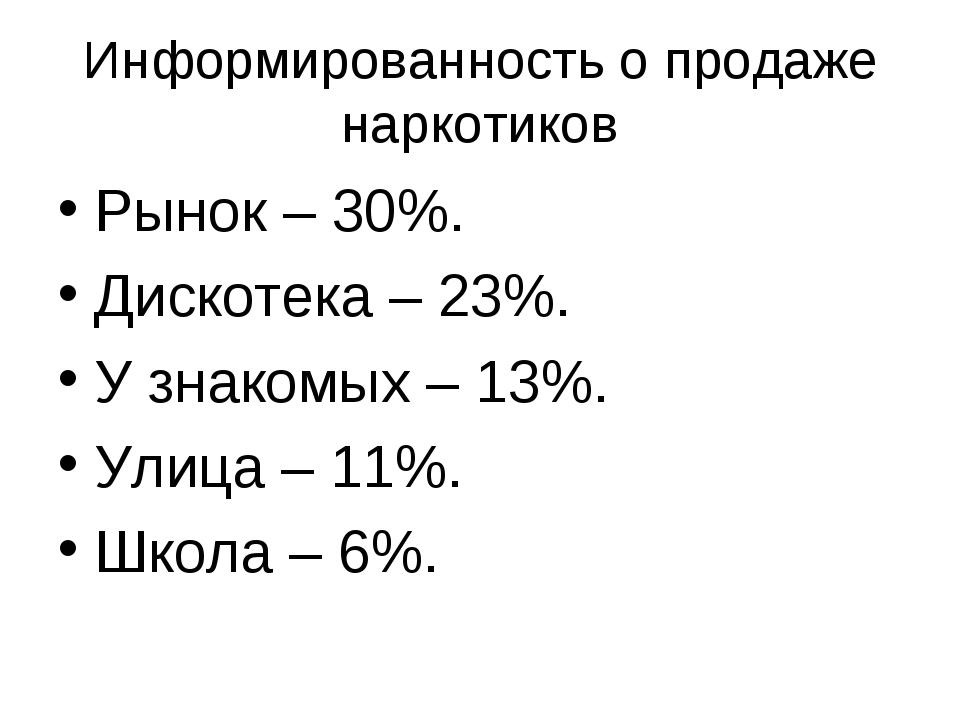 Информированность о продаже наркотиков Рынок – 30%. Дискотека – 23%. У знаком...