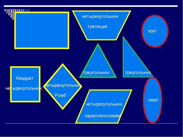 четырехугольник Прямоугольник Квадрат Ромб четырехугольник треугольник треуг...