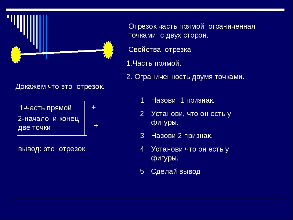 Отрезок часть прямой ограниченная точками с двух сторон. Свойства отрезка. 1....