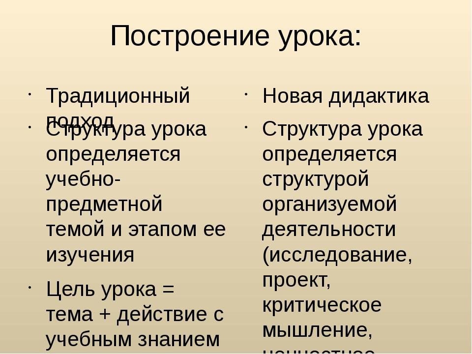 Построение урока: Традиционный подход Структура урока определяется учебно-пре...