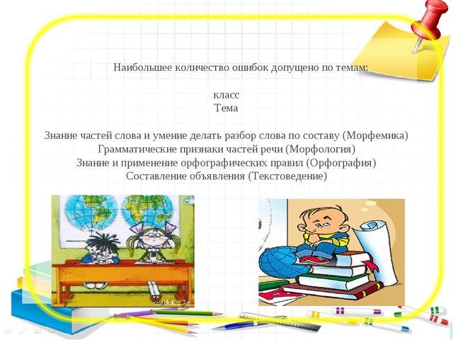 Наибольшее количество ошибок допущено по темам:  класс Тема Знание частей с...