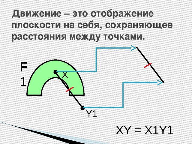 ОСЕВАЯ СИММЕТРИЯ – симметрия относительно прямой А В А1 В1 a ОСЬ СИММЕТРИИ
