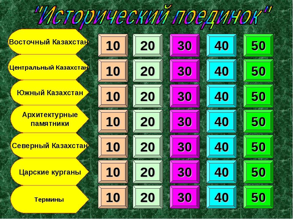 Восточный Казахстан Центральный Казахстан Южный Казахстан Архитектурные памят...
