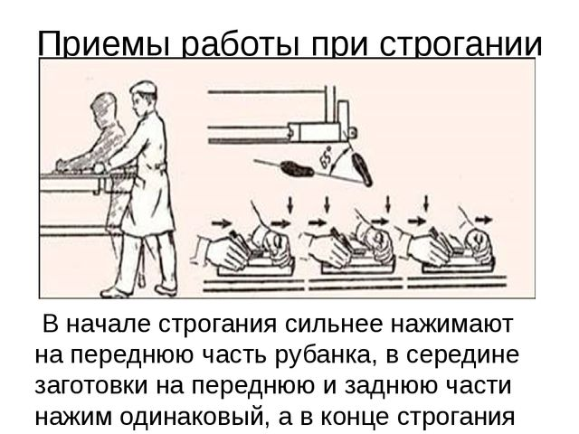 Приемы работы при строгании В начале строгания сильнее нажимают на переднюю ч...