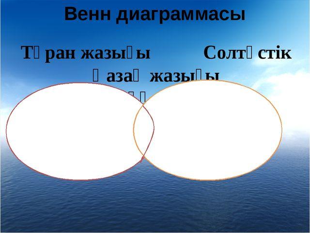 Венн диаграммасы Тұран жазығы Солтүстік Қазақ жазығы ұқсастығы
