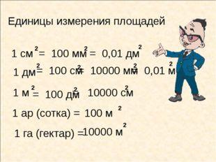 Единицы измерения площадей 1 см 2 2 2 2 2 2 2 2 2 2 2 2 = 100 мм = 10000 см
