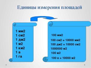 Единицы измерения площадей 1 мм2 1 см2 1 дм2 1 м2 1 км2 1 а 1 га 100 мм2 100