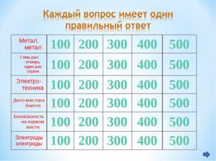 Метал, метал100200300400500 Семь раз отмерь, один раз отреж100200300