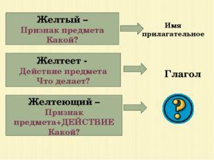 Желтый – Признак предмета Какой? Желтеет - Действие предмета Что делает? Желт
