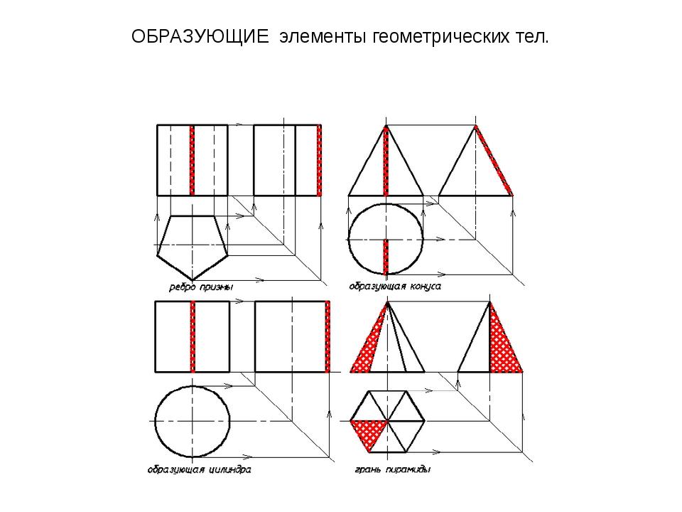 Как сделать по схеме геометрическую фигуру