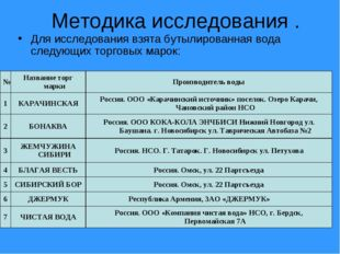 Методика исследования . Для исследования взята бутылированная вода следующих