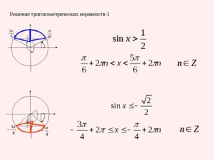 Решение тригонометрических неравенств-1