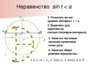 t1 -π-t1 Неравенство sin t < a 0 x y 1. Отметить на оси ординат интервал y <