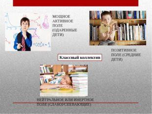 Классный коллектив МОЩНОЕ АКТИВНОЕ ПОЛЕ (ОДАРЕННЫЕ ДЕТИ) ПОЗИТИВНОЕ ПОЛЕ (СРЕ