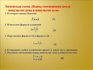 Логическая схема «Вывод соотношения между импульсом силы и импульсом тела» 1