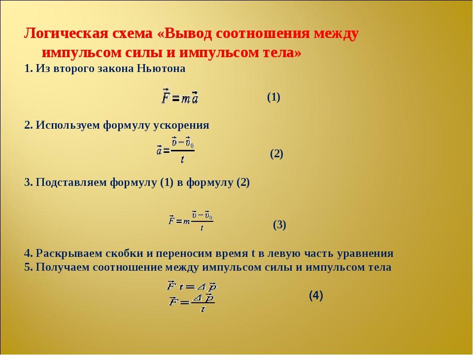 Логическая схема «Вывод соотношения между импульсом силы и импульсом тела» 1...