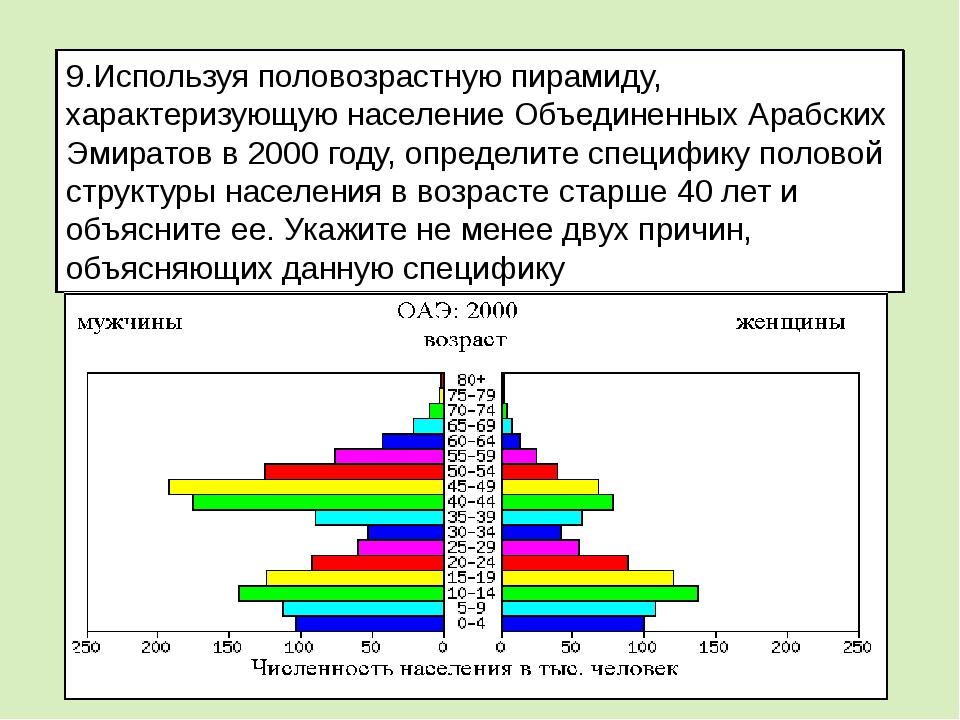 9.Используя половозрастную пирамиду, характеризующую население Объединенных А...