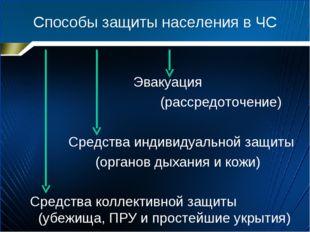 Способы защиты населения в ЧС Эвакуация (рассредоточение) Средства индивидуа
