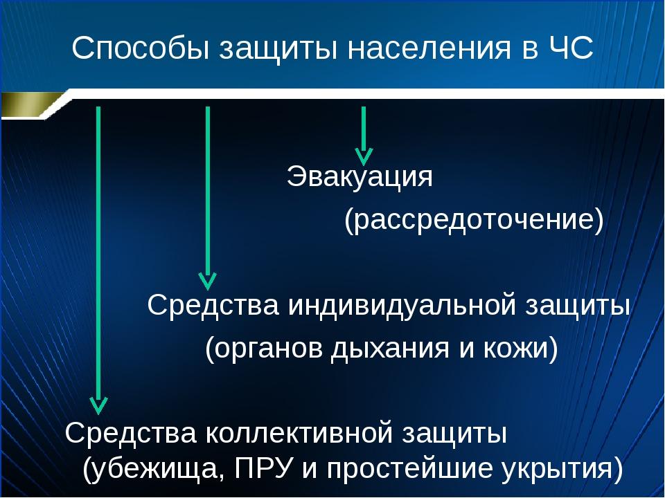 Способы защиты населения в ЧС Эвакуация (рассредоточение) Средства индивидуа...