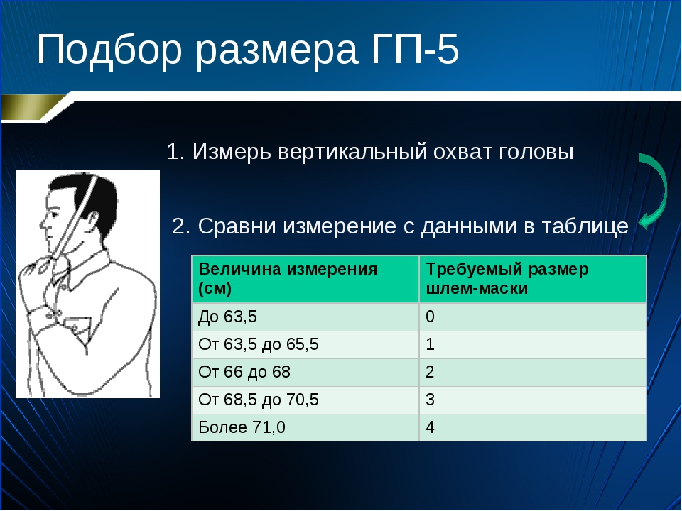 Подбор размера ГП-5 1. Измерь вертикальный охват головы 2. Сравни измерение с...