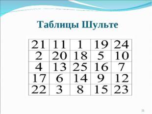 Таблицы Шульте *