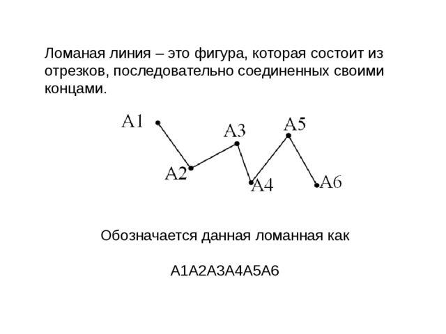 Ломаная линия – это фигура, которая состоит из отрезков, последовательно соед...