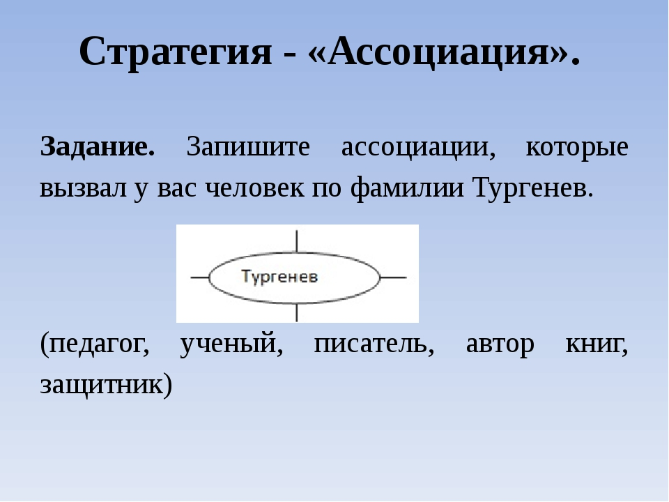 Стратегия - «Ассоциация». Задание. Запишите ассоциации, которые вызвал у вас...