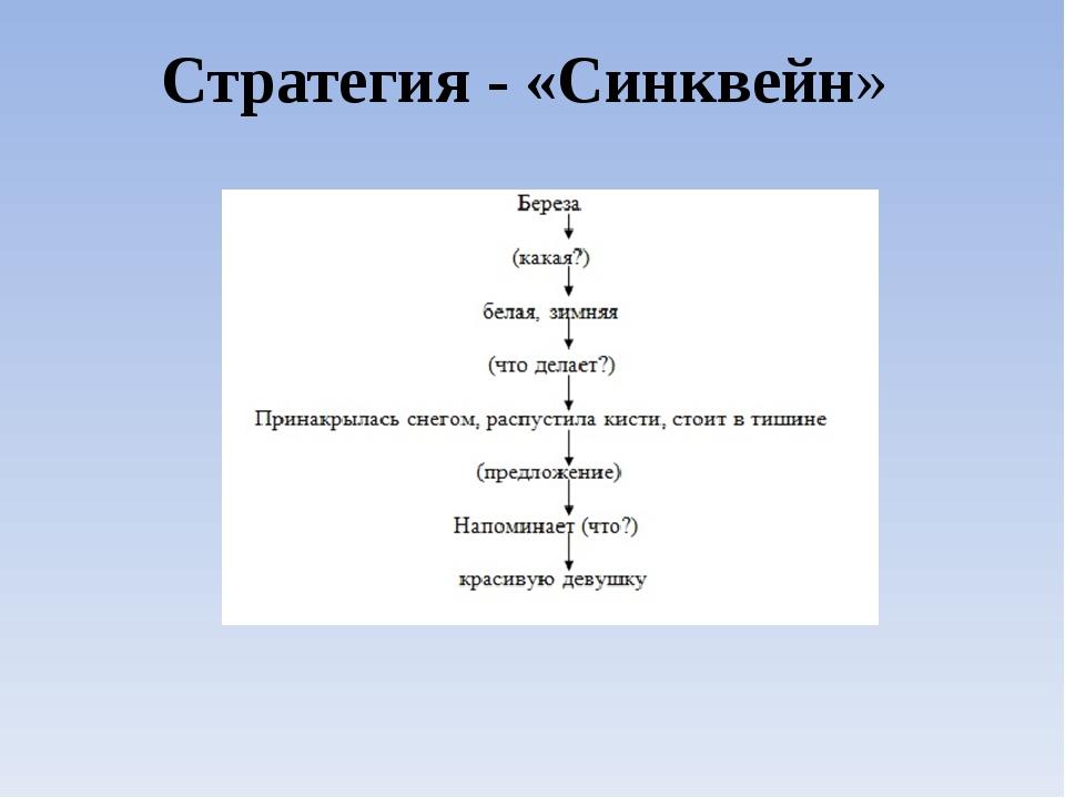 Стратегия - «Синквейн»