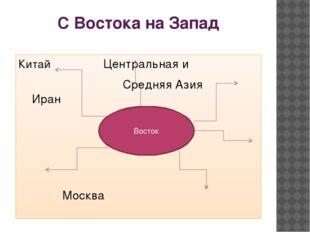 С Востока на Запад Китай Центральная и Средняя Азия Иран Москва Османская Имп