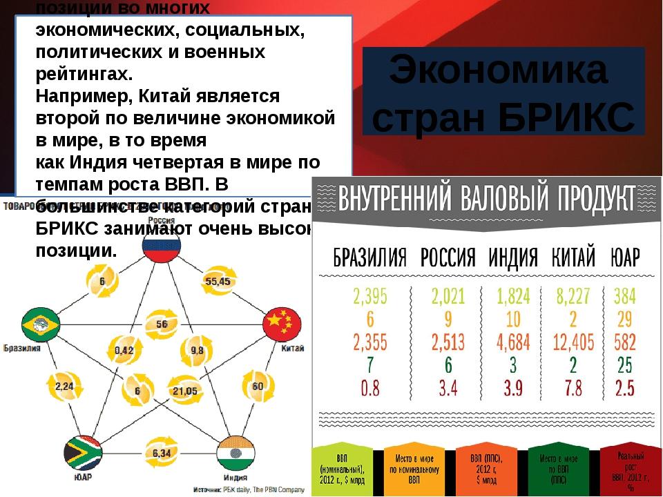 Экономика  стран БРИКС На 2013 год пять стран БРИКС занимают довольно высоки...