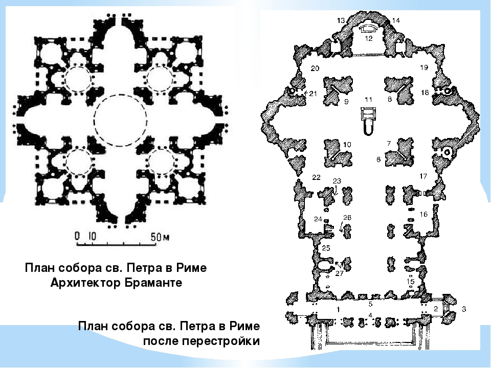 Схемы соединений