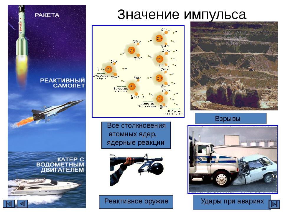 Значение импульса Удары при авариях Взрывы Реактивное оружие Все столкновени...