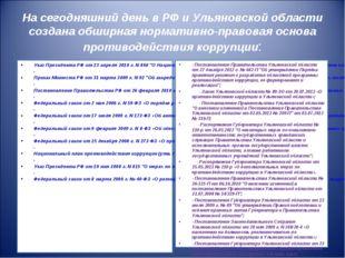 На сегодняшний день в РФ и Ульяновской области создана обширная нормативно-пр