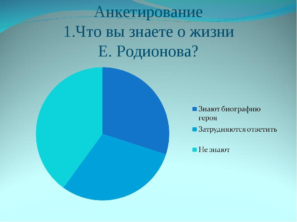 Анкетирование 1.Что вы знаете о жизни Е. Родионова?