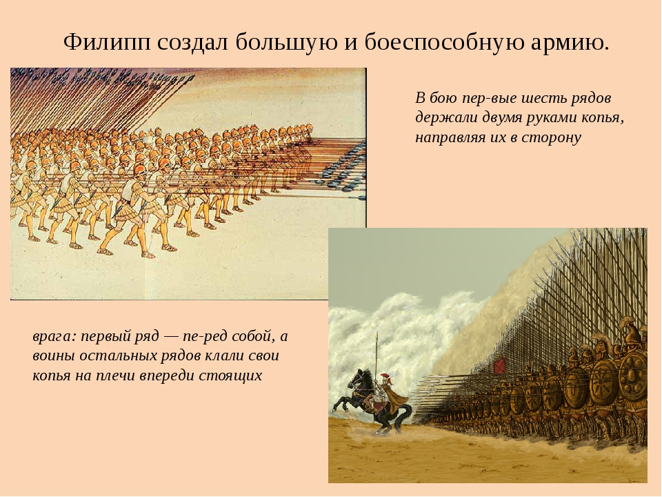 Филипп создал большую и боеспособную армию. врага: первый ряд — перед собой...