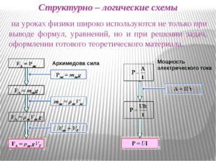 Структурно – логические схемы на уроках физики широко используются не только
