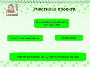 Участники проекта Дети дошкольного возраста (От 4 до 7 лет) Родители воспитан