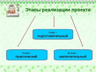 Этапы реализации проекта I этап – подготовительный II этап – практический III
